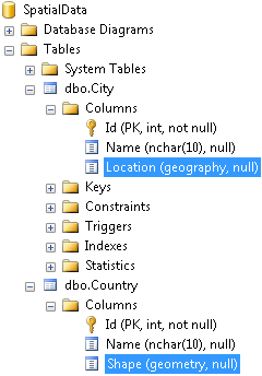 How to: Work with Spatial Data