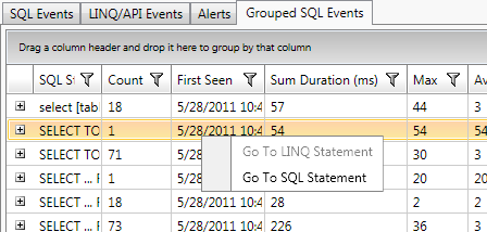 Grouped SQL Events