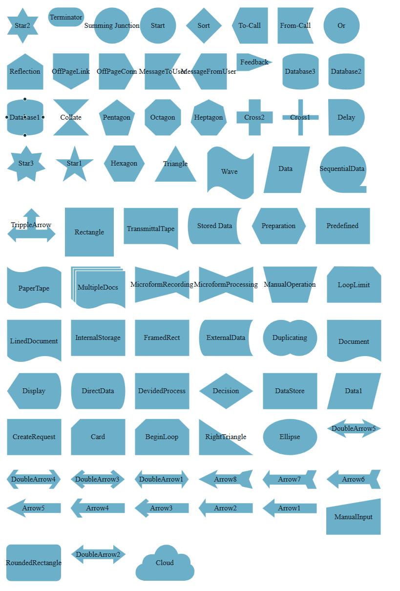 custom shapes and connectors   raddiagram for asp net ajax    diagram custom shape paths
