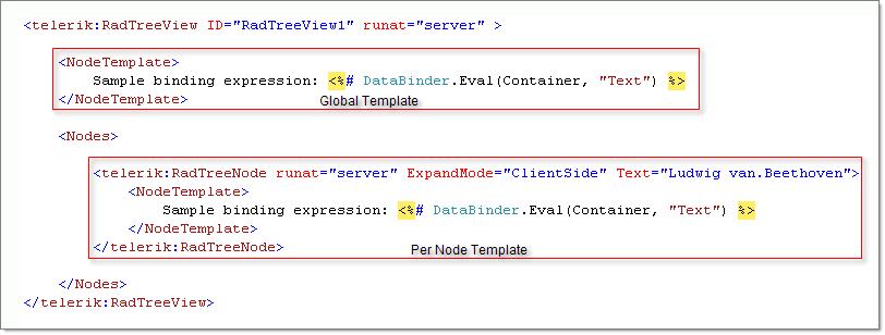 ASPX Template Structure   RadTreeView for ASP.NET AJAX Documentation
