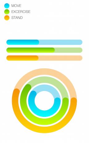Telerik UI for iOS Documentation