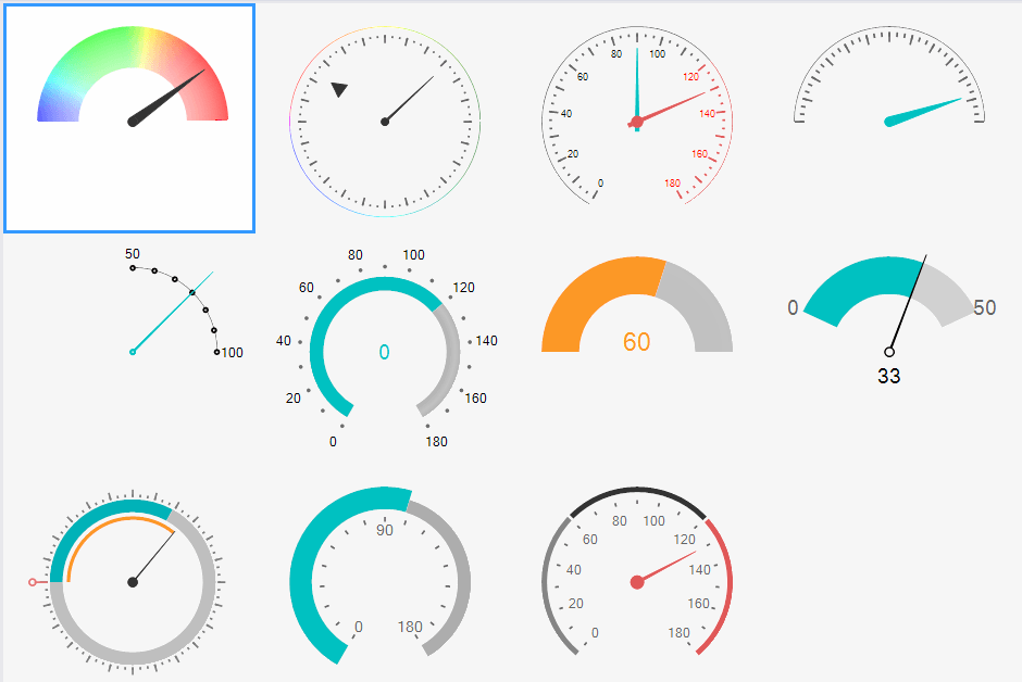 RadialGauge | RadRadialGauge | Telerik UI for WinForms