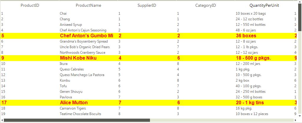 Formatting Items | RadListView | Telerik UI for WinForms