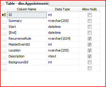 Sample Database | RadScheduler | Telerik UI for WinForms