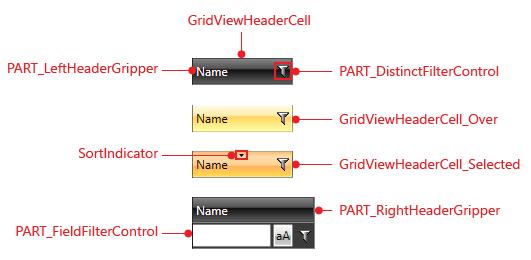 WPF DataGrid | Styling Column Headers | Telerik UI for WPF