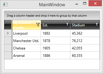 WPF DataGrid | Foreground color does not change in a custom