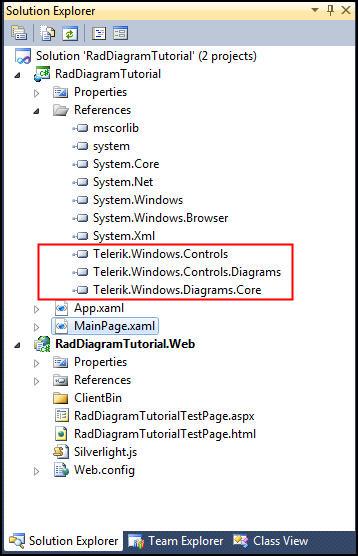 Raddiagram ui for wpf documentation by progress xamlflix diagram 2 ccuart Images