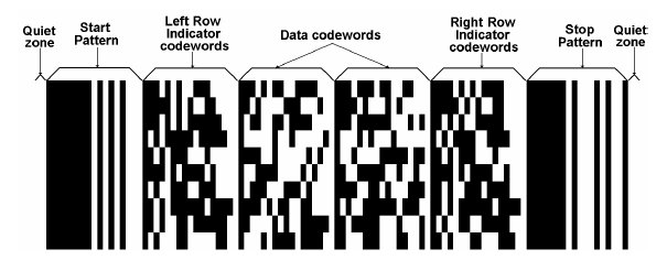 barcode-2d-barcodes-pdf417-overview 002