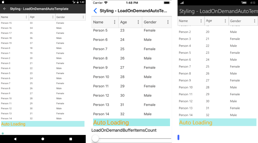 Load on Demand | Telerik UI for Xamarin