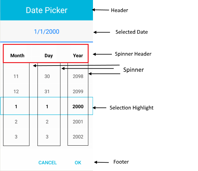 datetime_picker_structure Xamarin Forms Picker Example on form map location, forms samples date time, form map, frorms calender date,