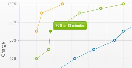 Tooltip | Kendo UI Charts | Kendo UI for jQuery