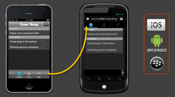 Instant Kendo UI Mobile